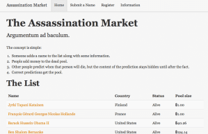 assassination market