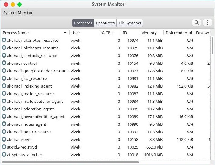 How To Use Task Manager In Ubuntu