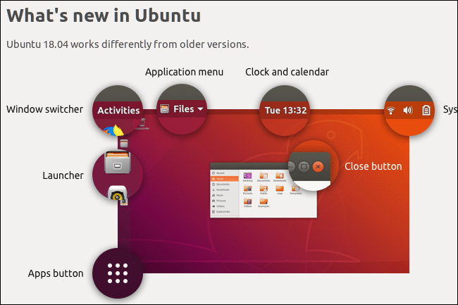 Ubuntu 18.04 features
