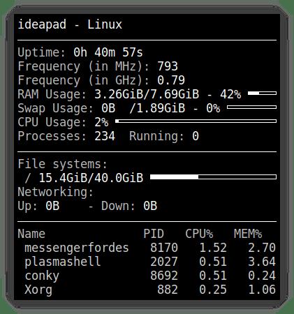 Conky Ubuntu