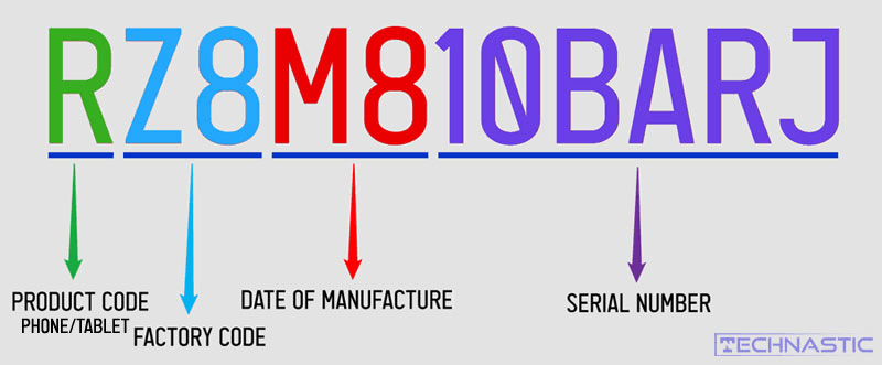 samsung serial number manufacturing date